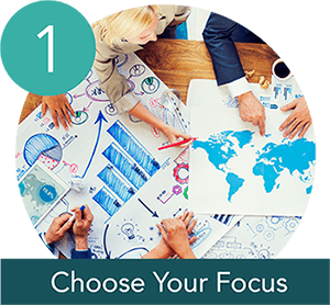 Choose your focus